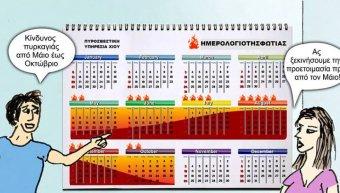 Το ημερολόγιο της φωτιάς
