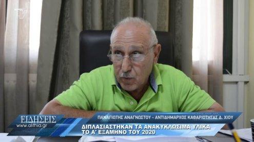 anagnostou_gia_anakyklwsima_ylika_080720