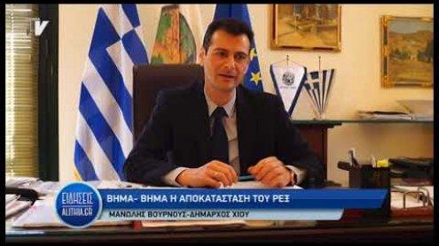 manolis_bournous_gia_apokatastasi_rex_18_03_19