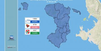 Αποτελέσματα εθνικών εκλογών 2019 στην Π.Ε. Χίου