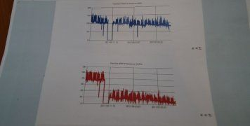 Μειώθηκε η κατανάλωση ρεύματος στο Κολυμβητήριο με τα νέα φίλτρα