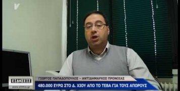 Γιώργης Παπαδόπουλος