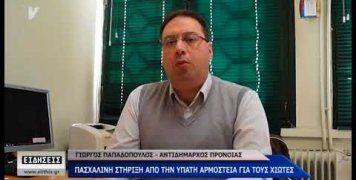 Γ. Παπαδόπουλος