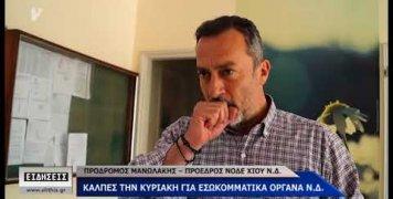 Πρόδρομος Μανωλάκης
