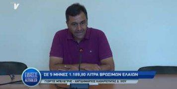 mpelegris_kathariotitas_23_08_19